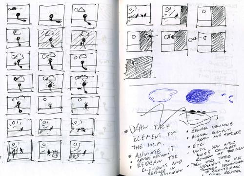 Sun-Storyboard-Page2